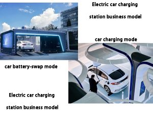 Electric car charging station business model